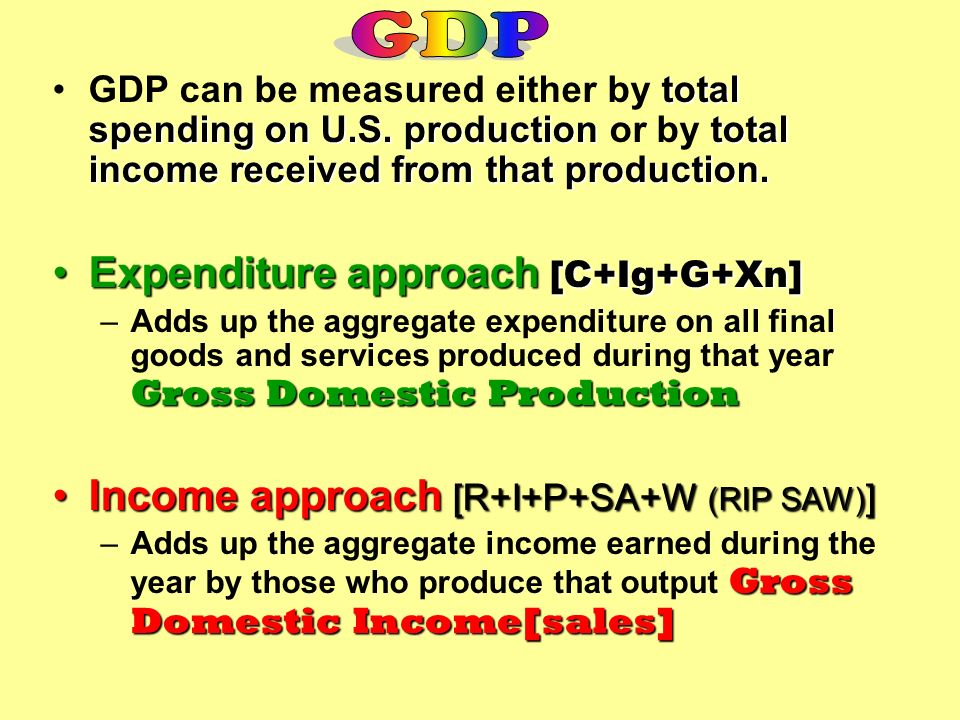 GDP Expenditure approach [C+Ig+G+Xn]